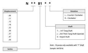 Gear Pump Part Numbers